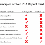 A Report Card on Web 2 and the App Economy