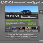 Yahoo Visualizes Its Content CORE