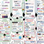 It's Time To Call Out Fraud In The Adtech Ecosystem