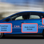 Thoughts on Ford's OpenXC: In The Future, Brands With Open Data Will Win